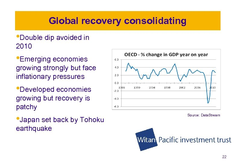 Global recovery consolidating • Double dip avoided in 2010 • Emerging economies growing strongly