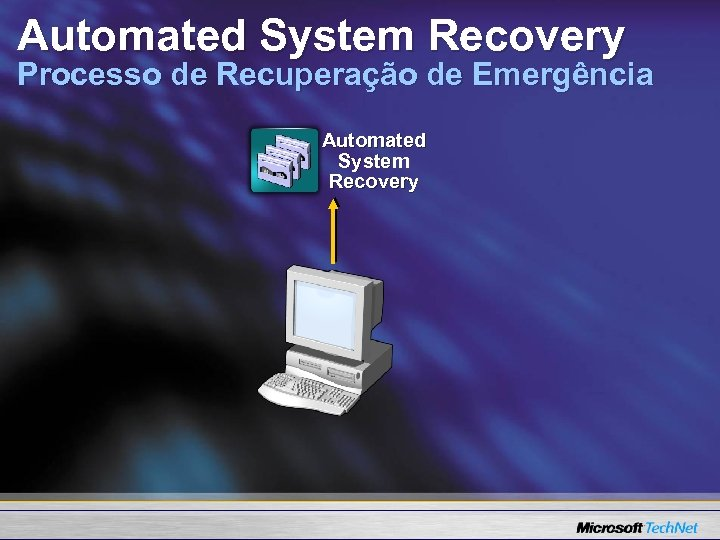 Automated System Recovery Processo de Recuperação de Emergência Automated System Recovery