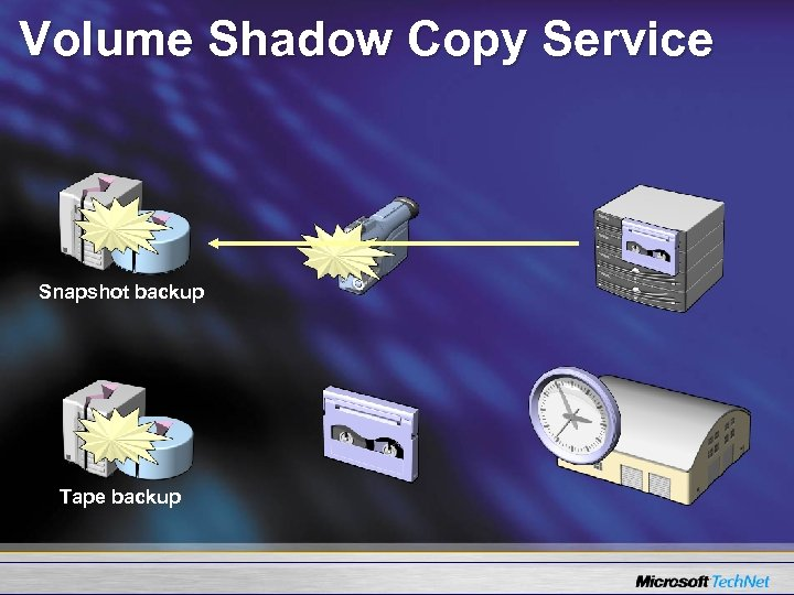 Volume Shadow Copy Service Snapshot backup Tape backup