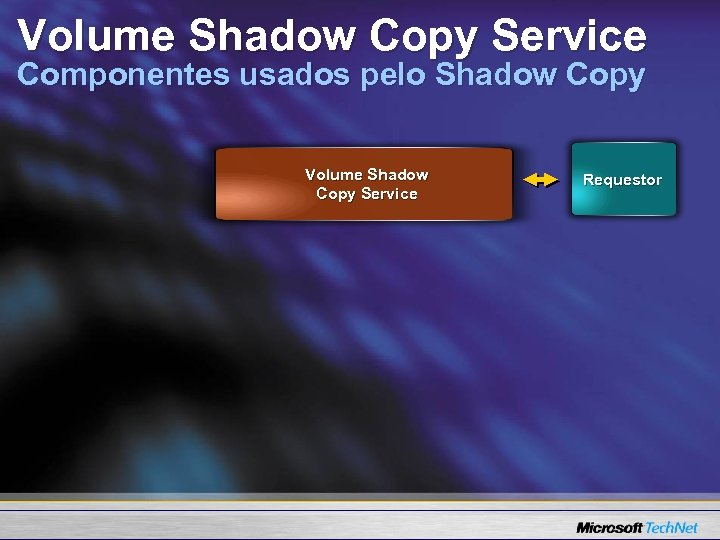 Volume Shadow Copy Service Componentes usados pelo Shadow Copy Volume Shadow Copy Service Requestor