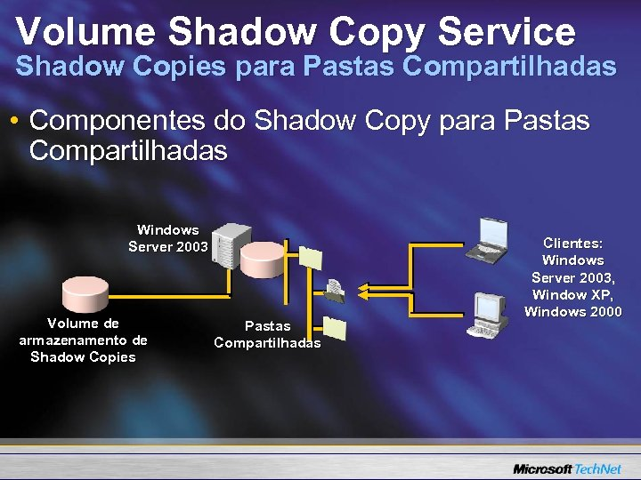 Volume Shadow Copy Service Shadow Copies para Pastas Compartilhadas • Componentes do Shadow Copy