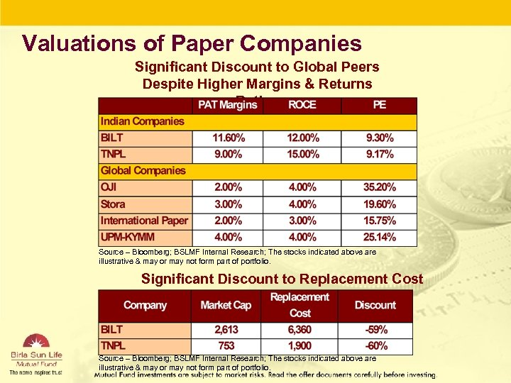 Valuations of Paper Companies Significant Discount to Global Peers Despite Higher Margins & Returns
