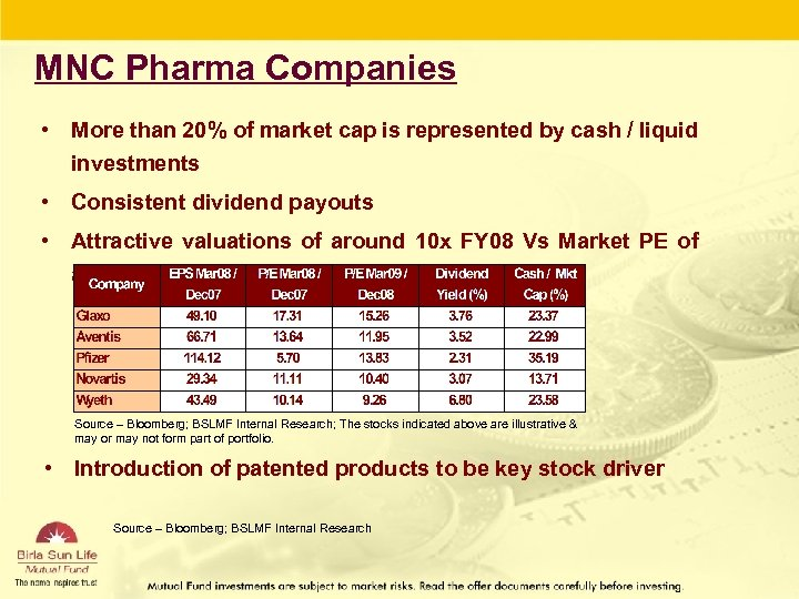 MNC Pharma Companies • More than 20% of market cap is represented by cash