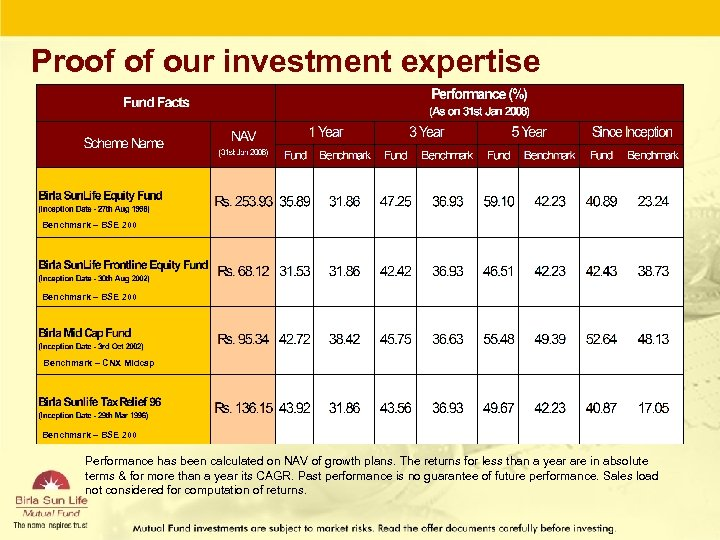 Proof of our investment expertise Benchmark – BSE 200 Benchmark – CNX Midcap Benchmark