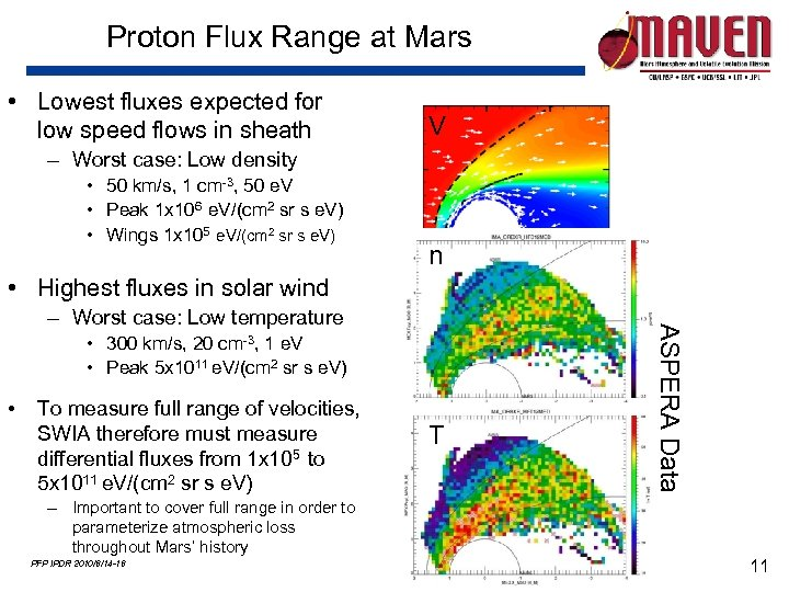 Proton Flux Range at Mars • Lowest fluxes expected for low speed flows in