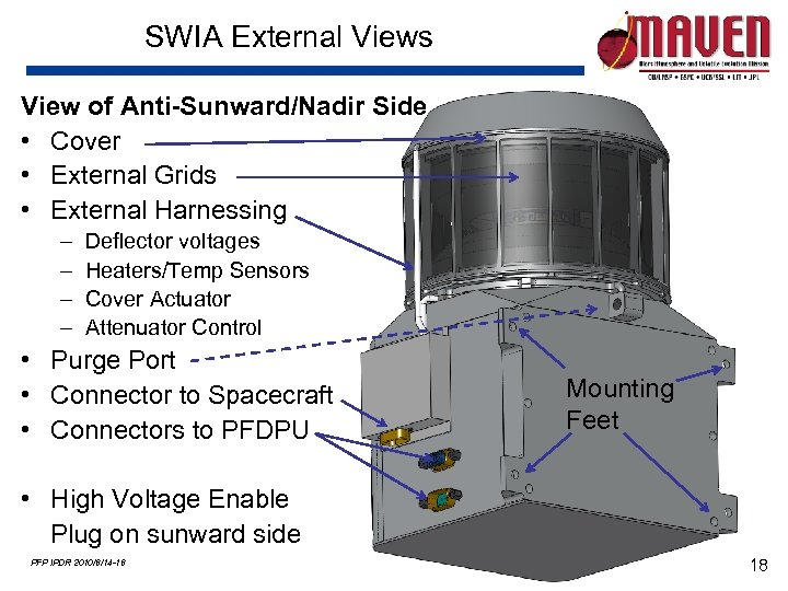 SWIA External Views View of Anti-Sunward/Nadir Side • Cover • External Grids • External