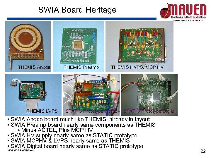 SWIA Board Heritage THEMIS Anode THEMIS LVPS THEMIS Preamp THEMIS HVPS, MCP HV STATIC