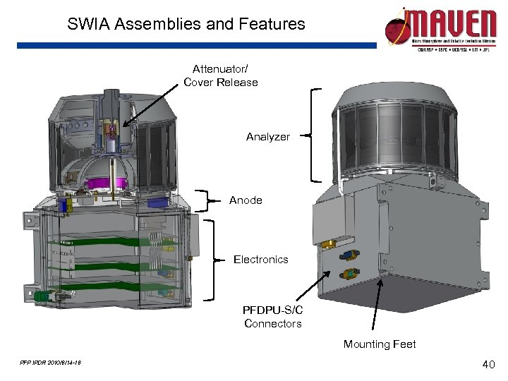 SWIA Assemblies and Features Attenuator/ Cover Release Analyzer Anode Electronics PFDPU-S/C Connectors Mounting Feet