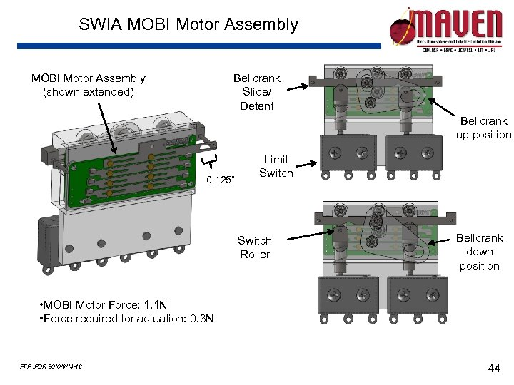 SWIA MOBI Motor Assembly (shown extended) Bellcrank Slide/ Detent Bellcrank up position 0. 125""