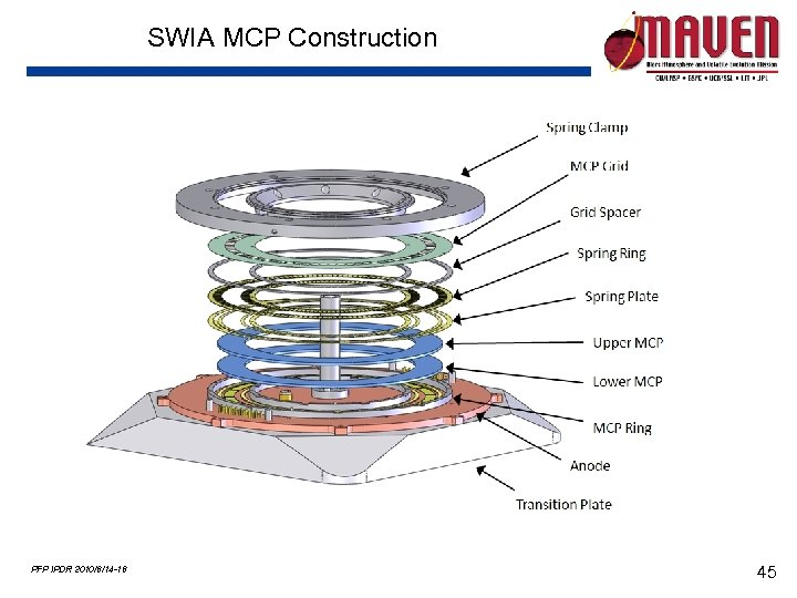 SWIA MCP Construction PFP IPDR 2010/6/14 -16 45