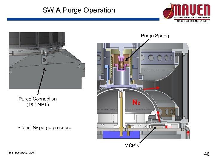"SWIA Purge Operation Purge Spring Purge Connection (1/8"" NPT) N 2 • 5 psi"