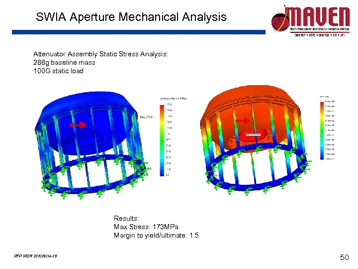 SWIA Aperture Mechanical Analysis Attenuator Assembly Static Stress Analysis: 288 g baseline mass 100