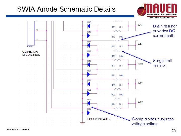SWIA Anode Schematic Details Drain resistor provides DC current path Surge limit resistor Clamp