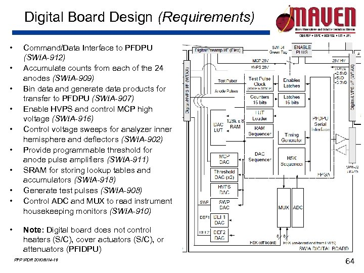 Digital Board Design (Requirements) • • • Command/Data Interface to PFDPU (SWIA-912) Accumulate counts