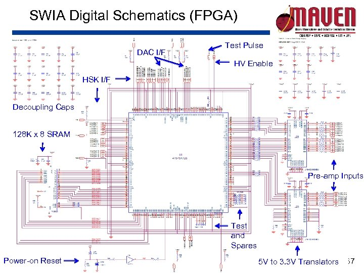 SWIA Digital Schematics (FPGA) DAC I/F Test Pulse HV Enable HSK I/F Decoupling Caps