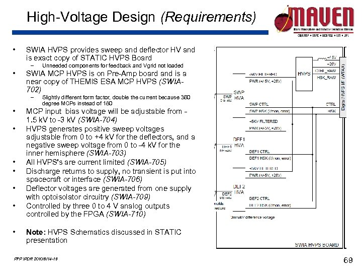 High-Voltage Design (Requirements) • SWIA HVPS provides sweep and deflector HV and is exact