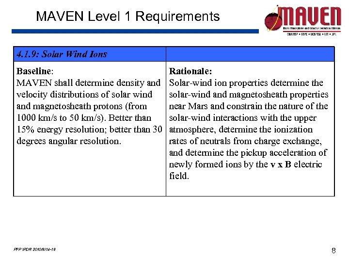 MAVEN Level 1 Requirements 4. 1. 9: Solar Wind Ions Baseline: MAVEN shall determine
