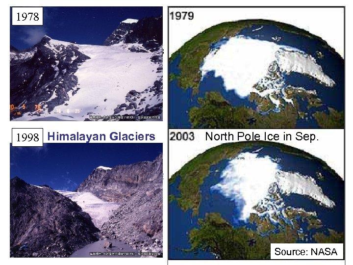 1978 1998 Himalayan Glaciers North Pole Ice in Sep. Source: NASA