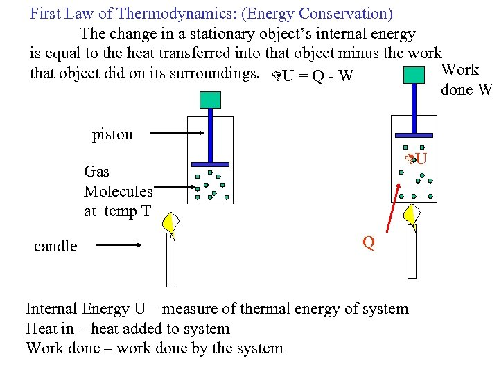 First Law of Thermodynamics: (Energy Conservation) The change in a stationary object's internal energy