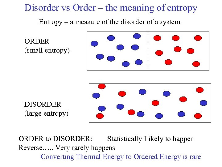 Disorder vs Order – the meaning of entropy Entropy – a measure of the