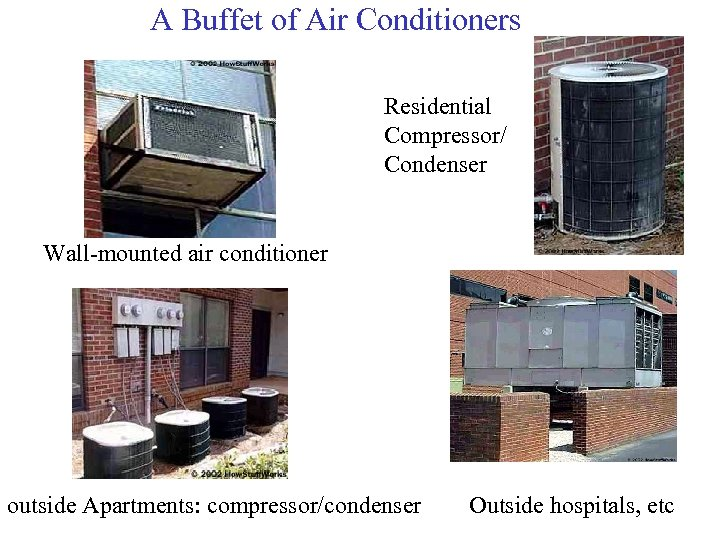 A Buffet of Air Conditioners Residential Compressor/ Condenser Wall-mounted air conditioner outside Apartments: compressor/condenser