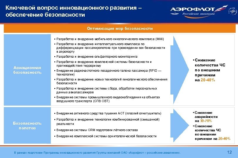 Ключевой вопрос инновационного развития – обеспечение безопасности Оптимизация мер безопасности • Разработка и внедрение