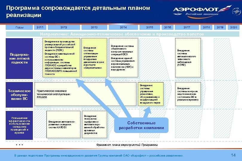 Программа сопровождается детальным планом реализации Годы 2011 2012 2013 2014 2015 2016 2017 2018