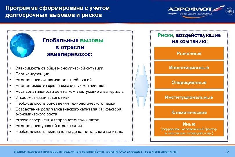 Программа сформирована с учетом долгосрочных вызовов и рисков Глобальные вызовы в отрасли авиаперевозок: •