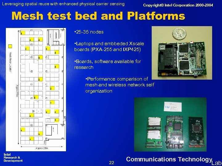 Leveraging spatial reuse with enhanced physical carrier sensing Copyright© Intel Corporation 2000 -2004 Mesh