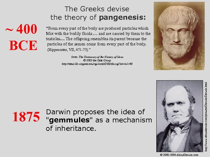 "~ 400 BCE The Greeks devise theory of pangenesis: ""From every part of the"