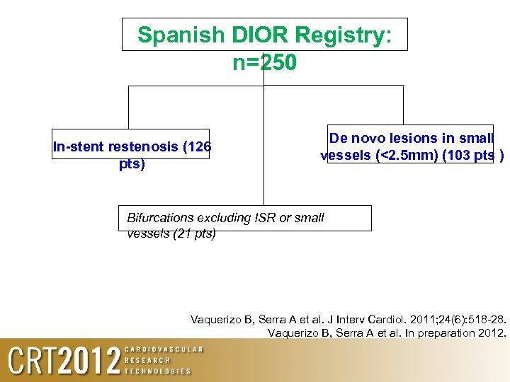 Spanish DIOR Registry: n=250 In-stent restenosis (126 pts) De novo lesions in small vessels