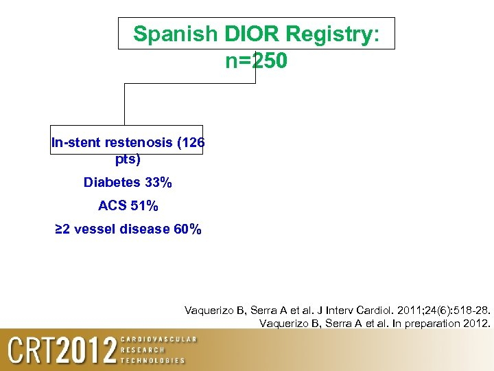Spanish DIOR Registry: n=250 In-stent restenosis (126 pts) Diabetes 33% ACS 51% ≥ 2
