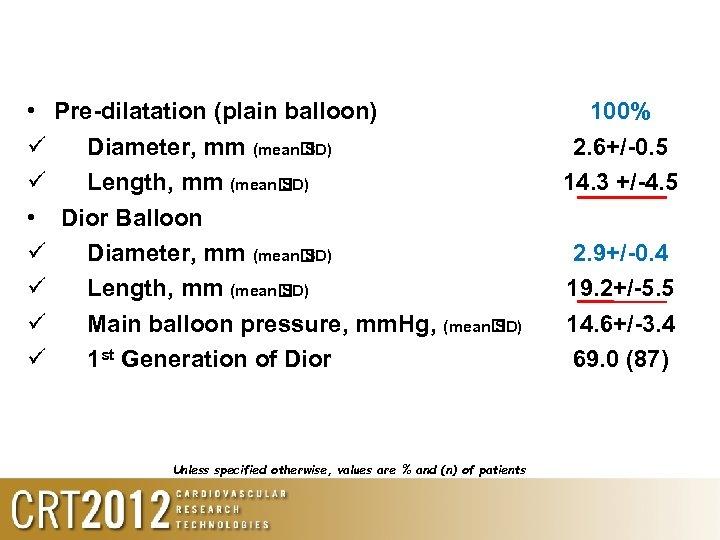 • Pre-dilatation (plain balloon) Diameter, mm (mean SD) Length, mm (mean SD) •