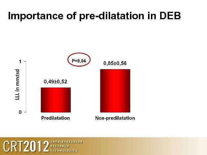 Importance of pre-dilatation in DEB