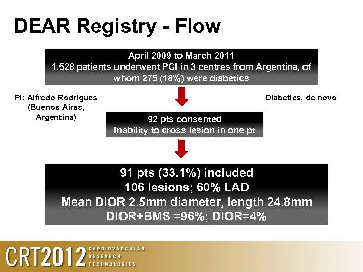 DEAR Registry - Flow April 2009 to March 2011 1. 528 patients underwent PCI