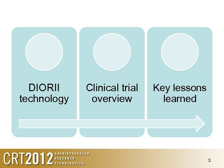 DIORII technology Clinical trial overview Key lessons learned 3