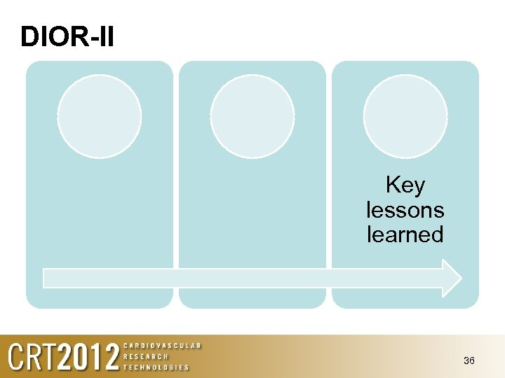 DIOR-II Key lessons learned 36