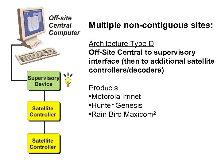 Multiple non-contiguous sites: Architecture Type D Off-Site Central to supervisory interface (then to additional