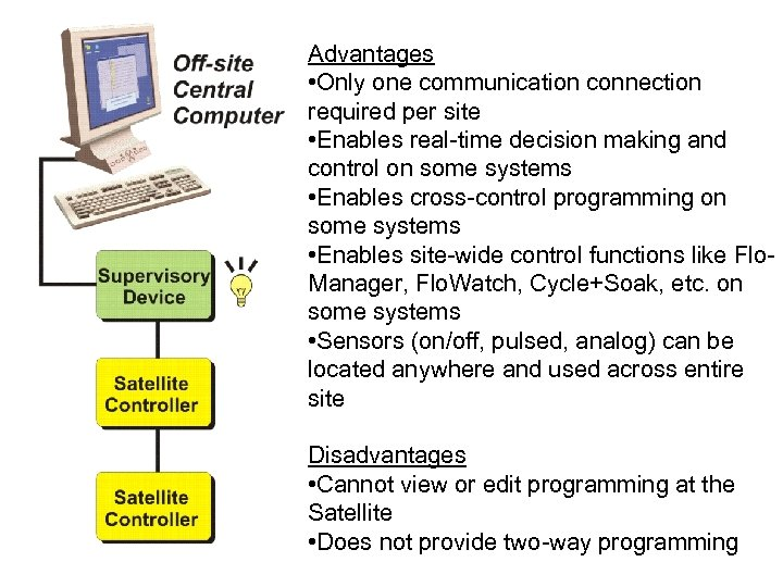 Advantages • Only one communication connection required per site • Enables real-time decision making