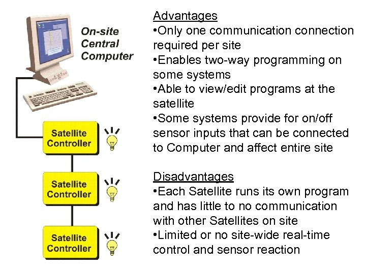 Advantages • Only one communication connection required per site • Enables two-way programming on