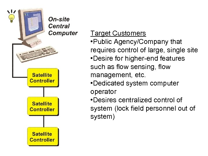 Target Customers • Public Agency/Company that requires control of large, single site • Desire