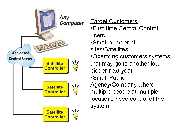 Target Customers • First-time Central Control users • Small number of sites/Satellites • Operating