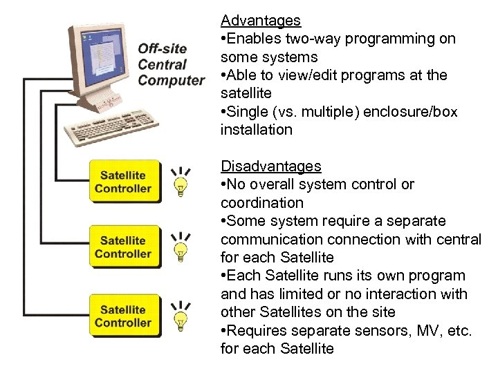Advantages • Enables two-way programming on some systems • Able to view/edit programs at