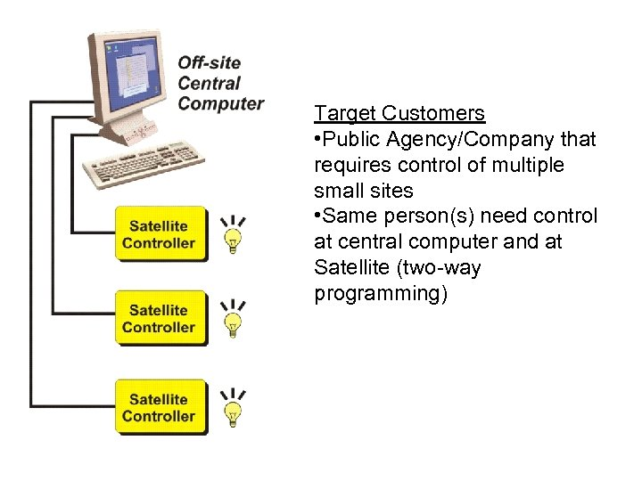 Target Customers • Public Agency/Company that requires control of multiple small sites • Same