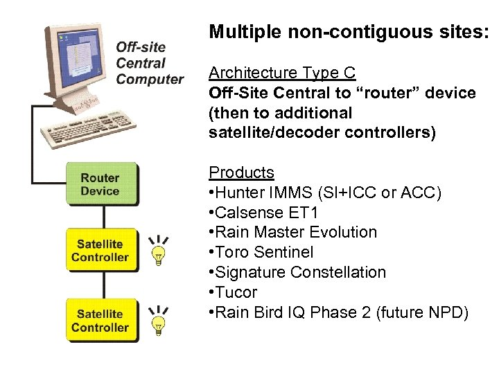 "Multiple non-contiguous sites: Architecture Type C Off-Site Central to ""router"" device (then to additional"