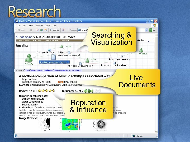 Searching & Visualization Live Documents Reputation & Influence