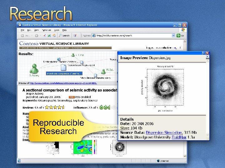 Reproducible Research
