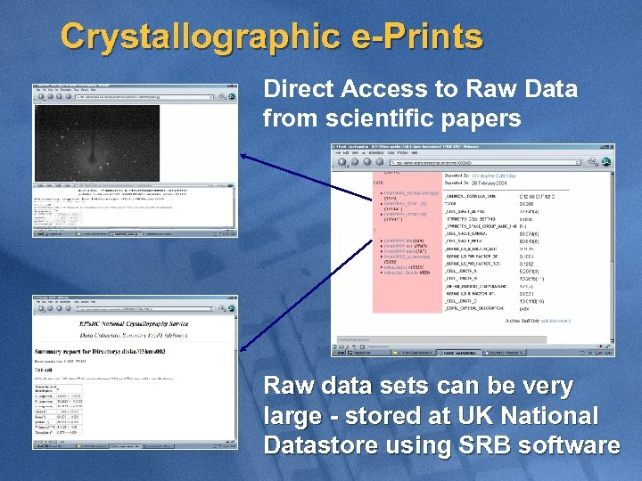 Crystallographic e-Prints Direct Access to Raw Data from scientific papers Raw data sets can