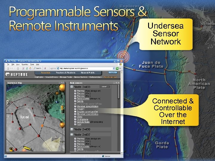 Undersea Sensor Network Connected & Controllable Over the Internet