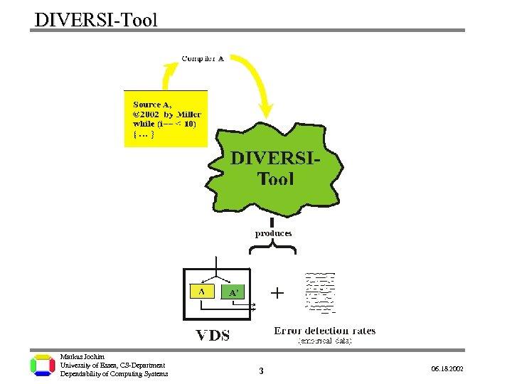 DIVERSI-Tool Markus Jochim University of Essen, CS-Department Dependability of Computing Systems 3 06. 18.